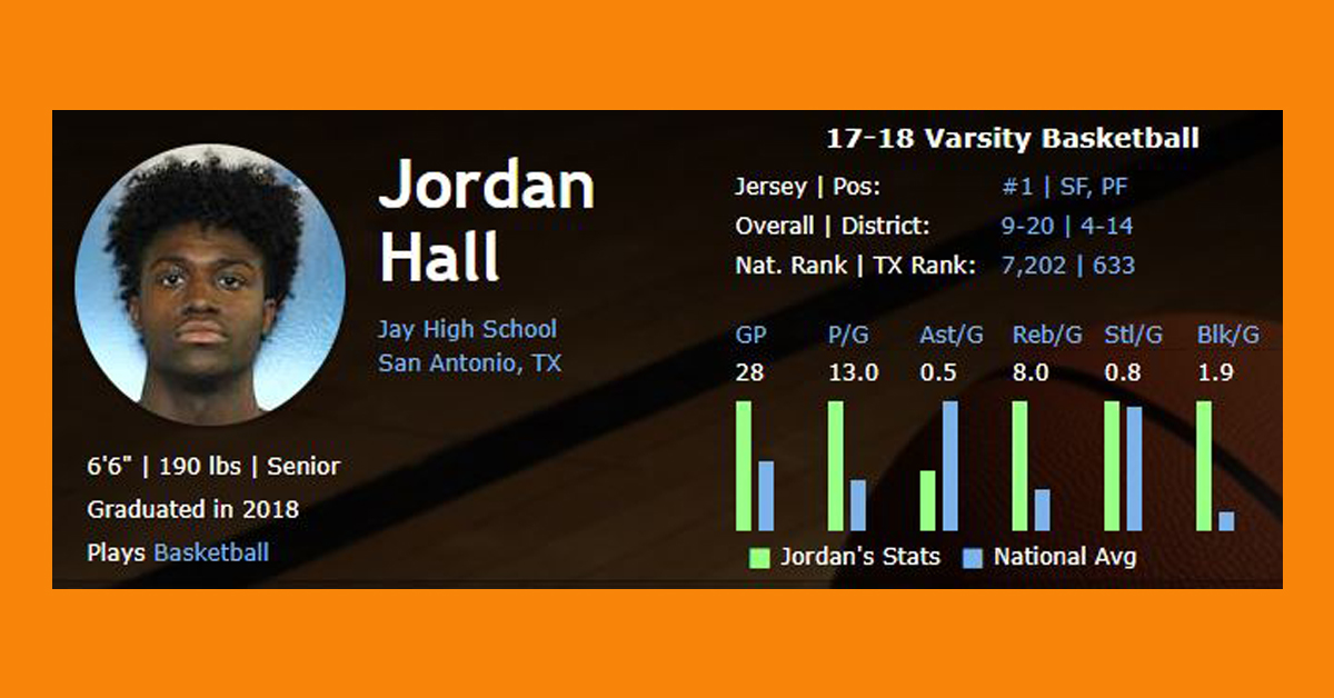 Jordan Hall Profile Pic
