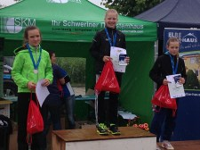 Swim_and_Run_Schwerin__70__klein