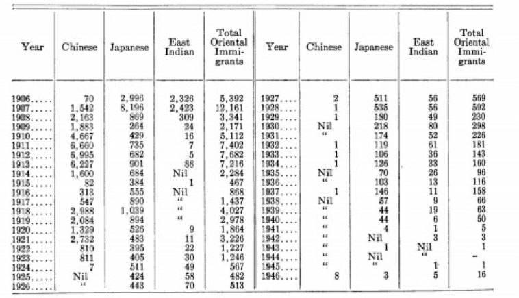 TC2 Source Docs Causes Of The 1907 Anti Asian Riots