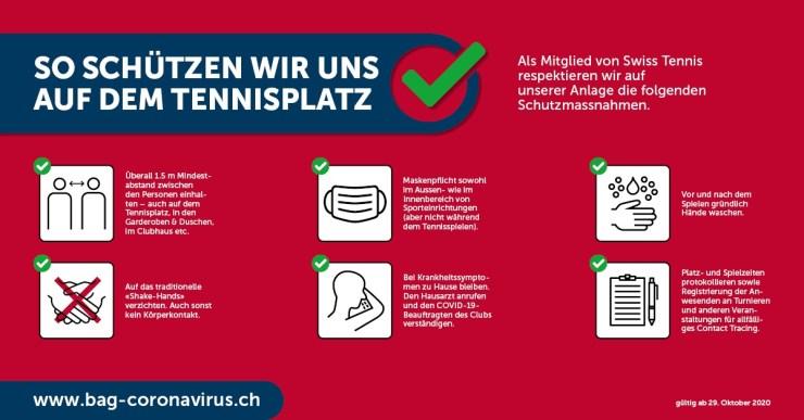 Massnahmen Swiss Tennis Coronavirus