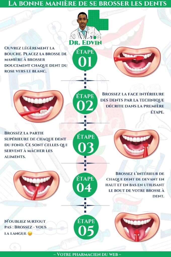 Comment se brosser les dents pour éviter la mauvaise haleine avec Docteur Edvin