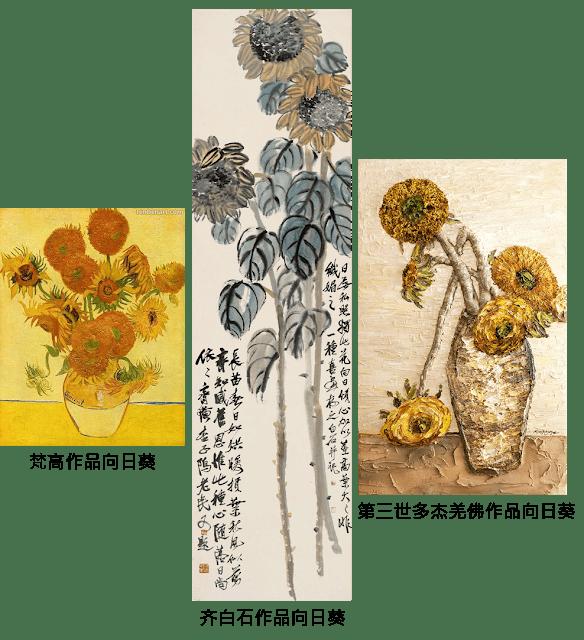 瑪倉派佛學會 第三世多杰羌佛油畫 向日葵