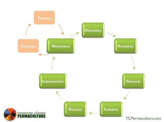 Framework02