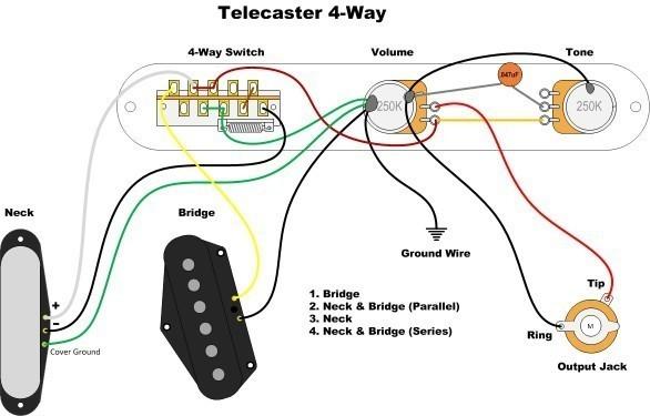 Telecaster Guitar Forum