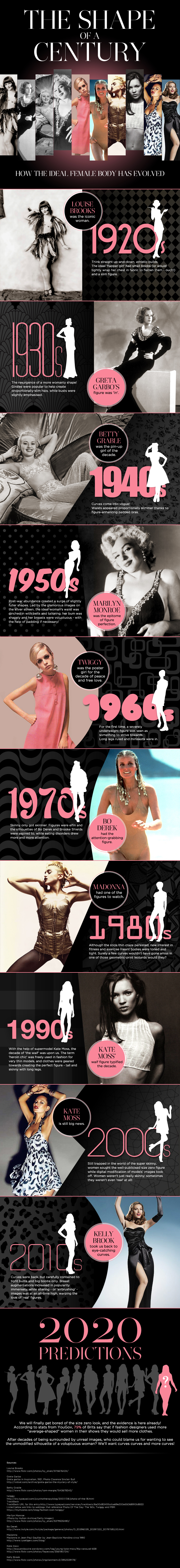 "How Have Women's Bodies Evolved? - The online fashion retailer, Marisota, created this infographic that takes a look at the evolution of culture's definition of the ""perfect"" women."
