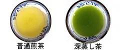 左:普通煎茶 右:深蒸し茶