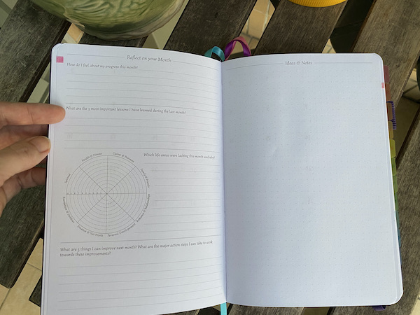 End of month review pages