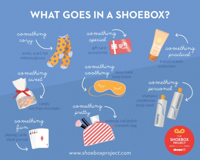 The Shoebox Project - What Goes In The Box