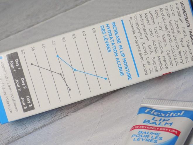 Flexitol Lip Balm Reviews - Ingredients