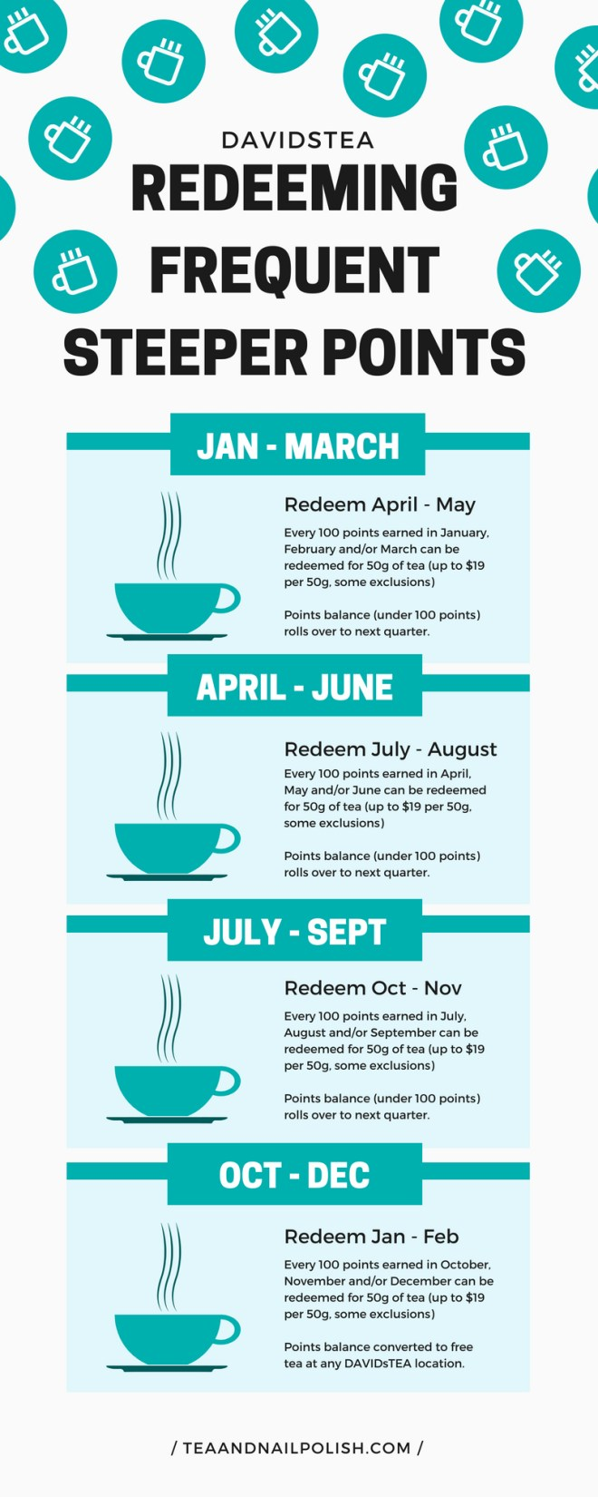 Davidstea Frequent Steeper Redemptions FAQ Exclusions