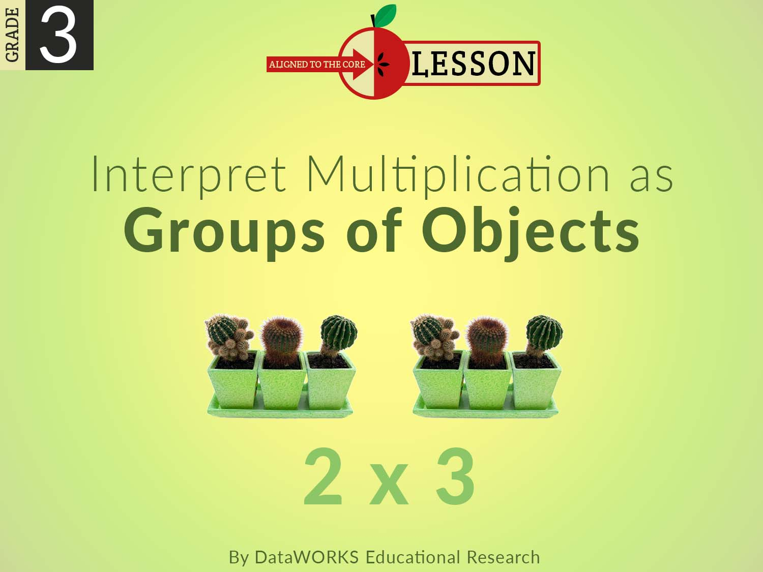 Interpret Multiplication As Groups Of Objects