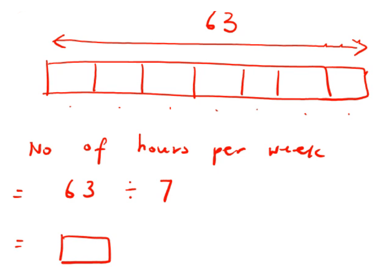 Using Bar Models For Multiplication And Division
