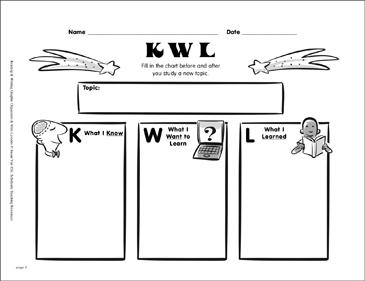 Reading Graphic Organizer Kwl Chart