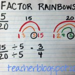 FactorRainbow