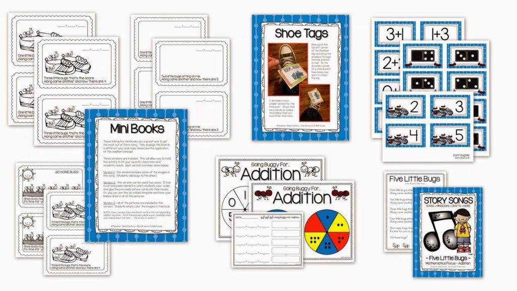 binding a dissertation dummies pdf free