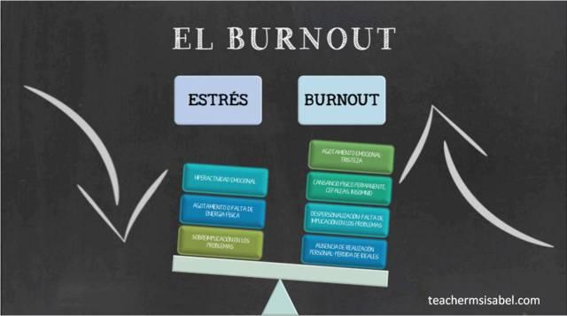 estrés vs burnout