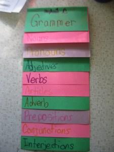 grammar foldable