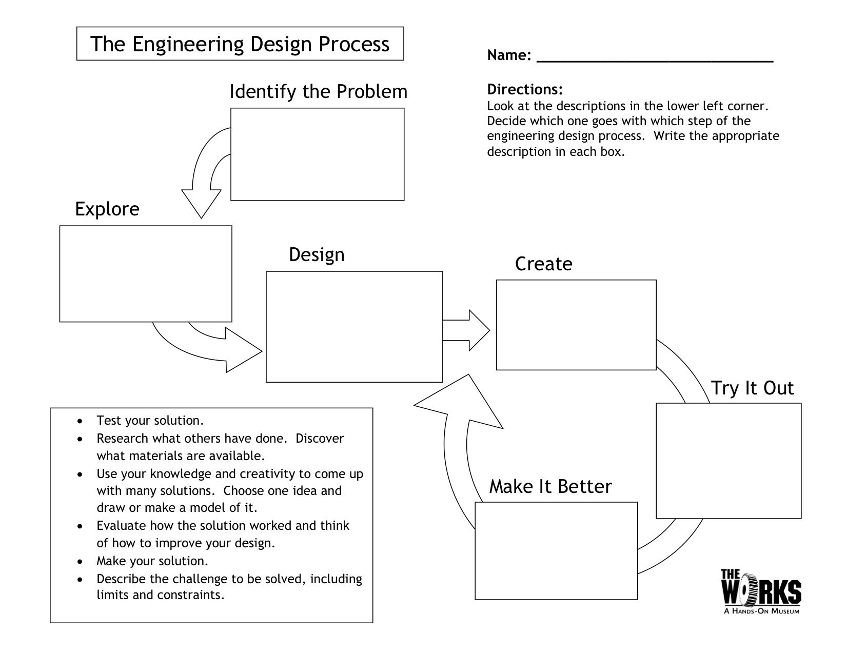 The Engineering Design Process And Innovation