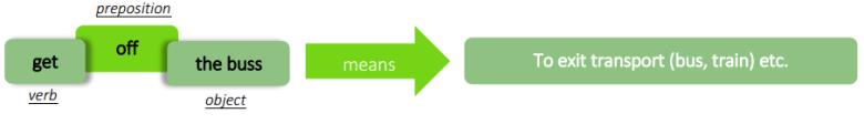 A2 lower Intermediate English Lesson Plan - Phrasal Verbs - Grammar - Phrasal Verbs that need an object
