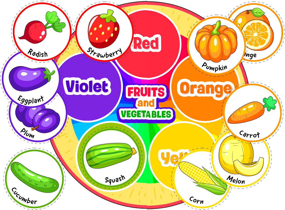 Fruits And Vegetables Color Matching Activity Teachersmag