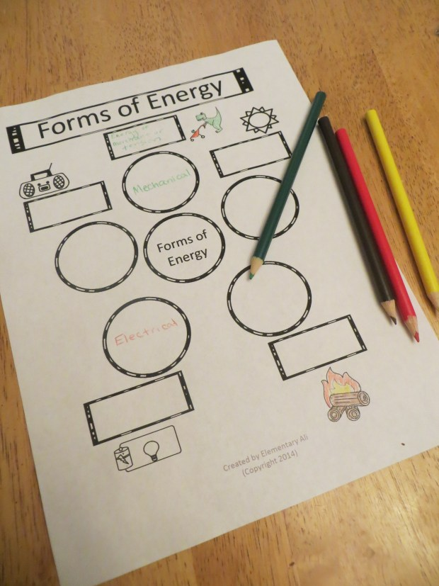 Forms of Energy Anchor Chart Science lessons