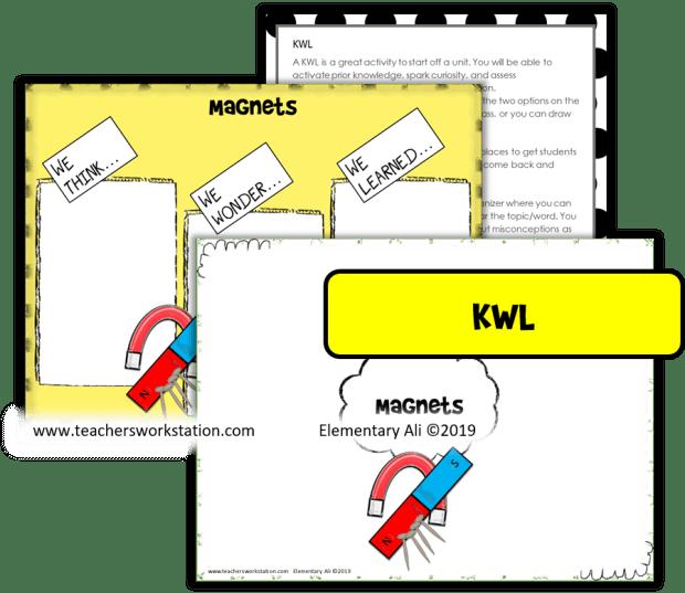 magnets kwl