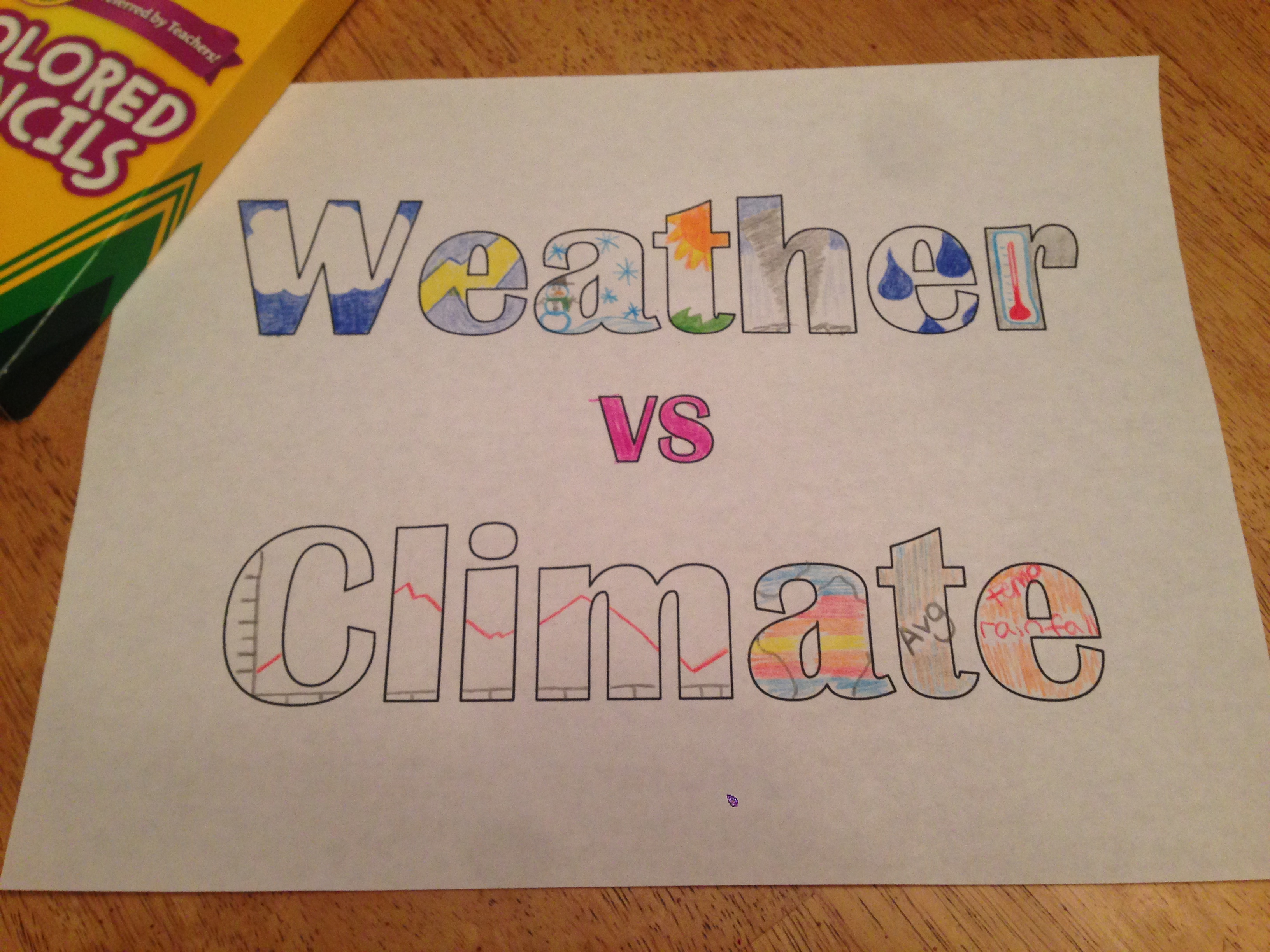 Week Sixteen Science Lessons Weather Vs Climate