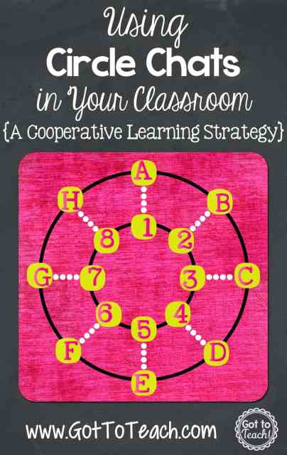 Circle Chats: A Cooperative Learning Strategy