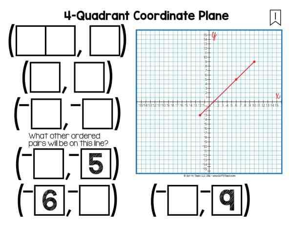 4-Quadrant Coordinate Plane
