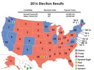 Electoral College 2016