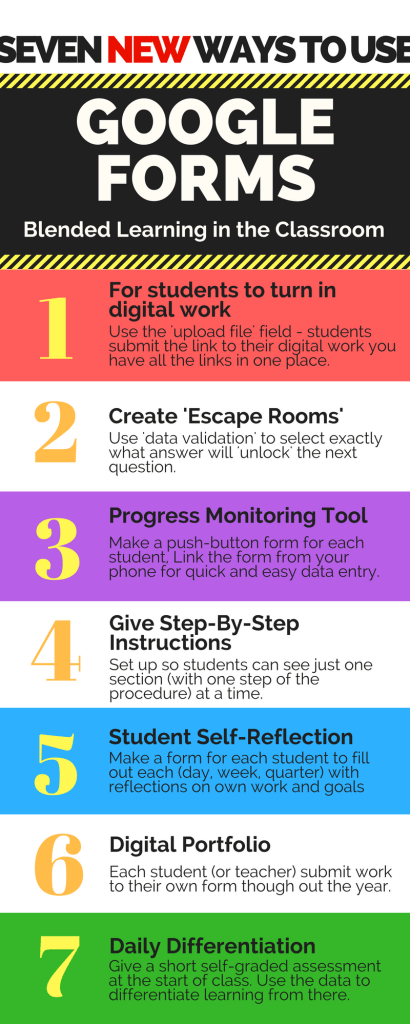 Seven NEW Ways to Use Google Forms In the Classroom - Teach