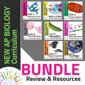 New AP Biology 2019 Curriculum Study Guides and Resource Lists for all eight units