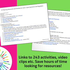 Links to 243 AP Bio activities organized and aligned to the new standards.