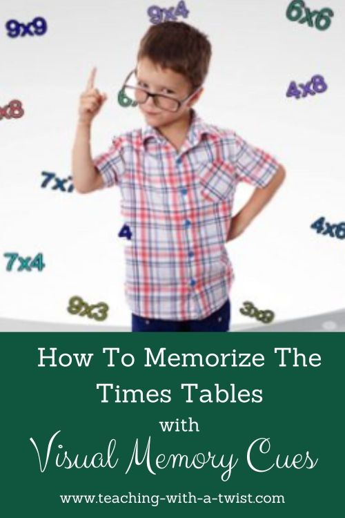 Visual memory cues make memorizing the upper times tables fast and easy. Break away from the flashcards and try is right-brain approach. #multiplication