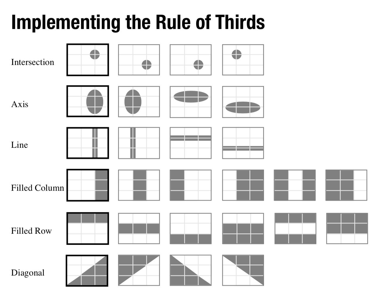 Elements Amp Principles Of 2d Design