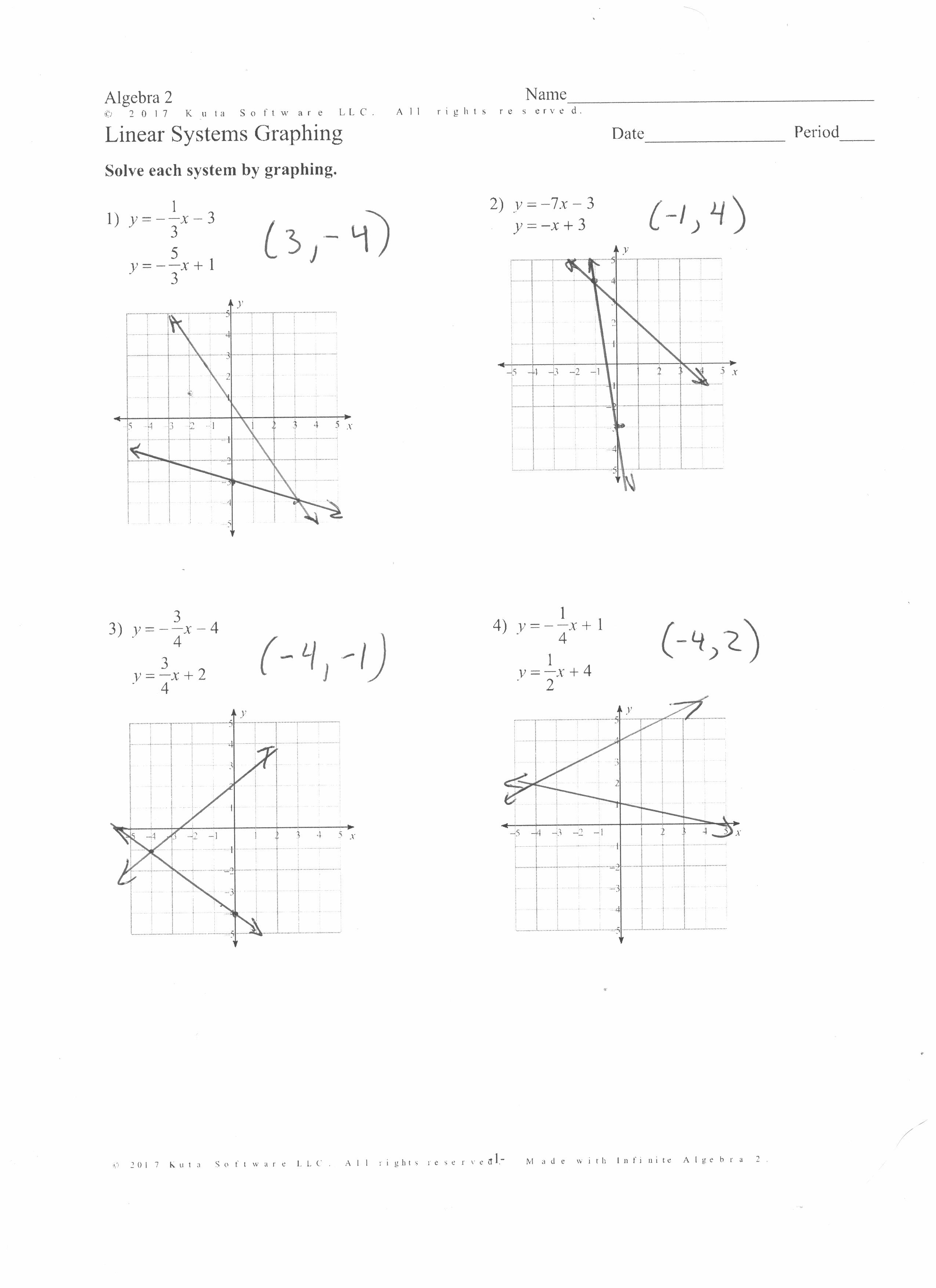 Solving Linear Equations By Graphing Kuta