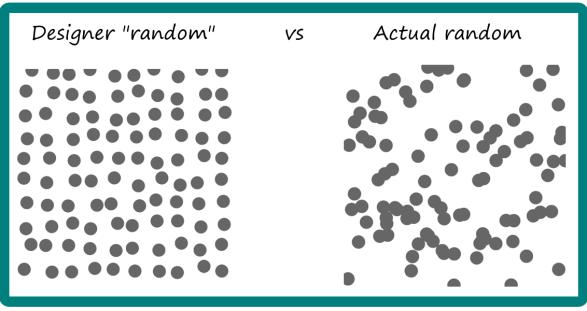 fake vs random