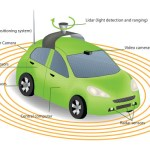 self-driving-car-graphic