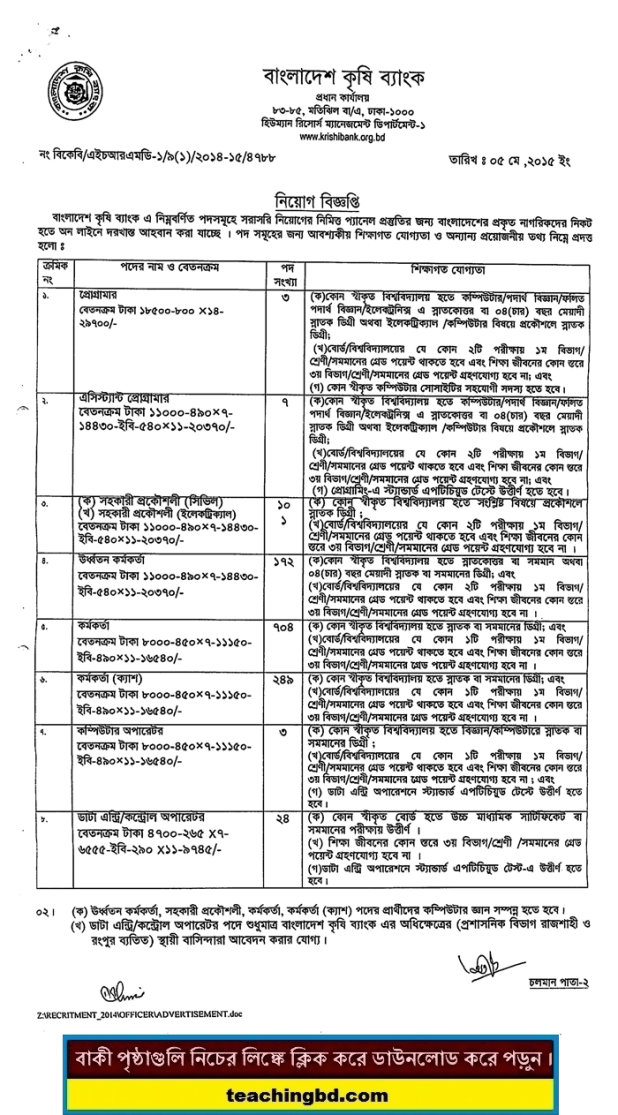 Bangladesh Krishi Bank Job Circular 2015