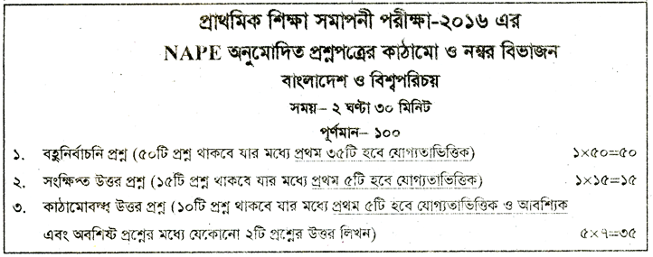 Bangladesh and Bisho Porichoy Suggestion and Question Patterns of PEC Examination 2016