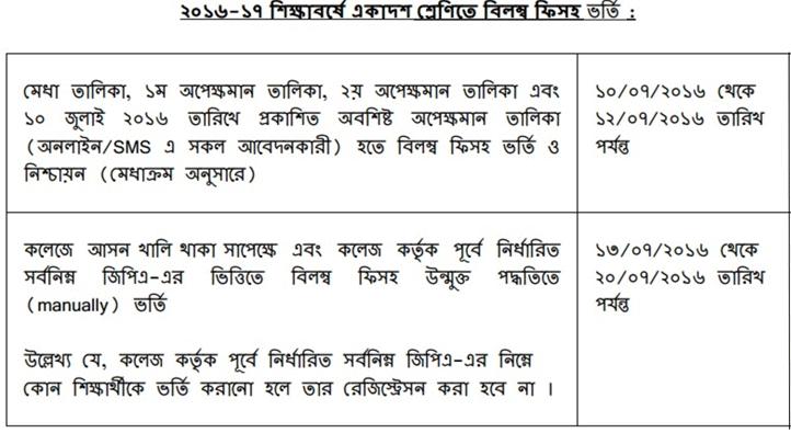 HSC 3rd waiting Admission Result Bangladesh 2016
