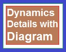 Dynamics Details with Diagram