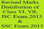 Revised Marks Distribution of Class VI, VII, JSC Exam.2013 & SSC Exam.2015