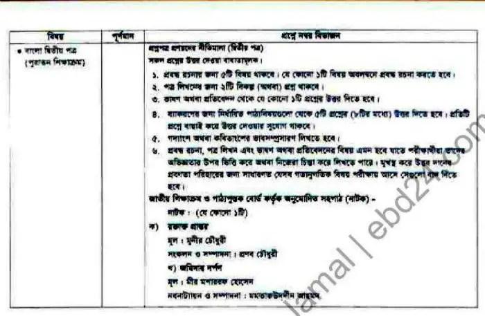 hsc-marks-distribution-2015 Bangla (2)-w700