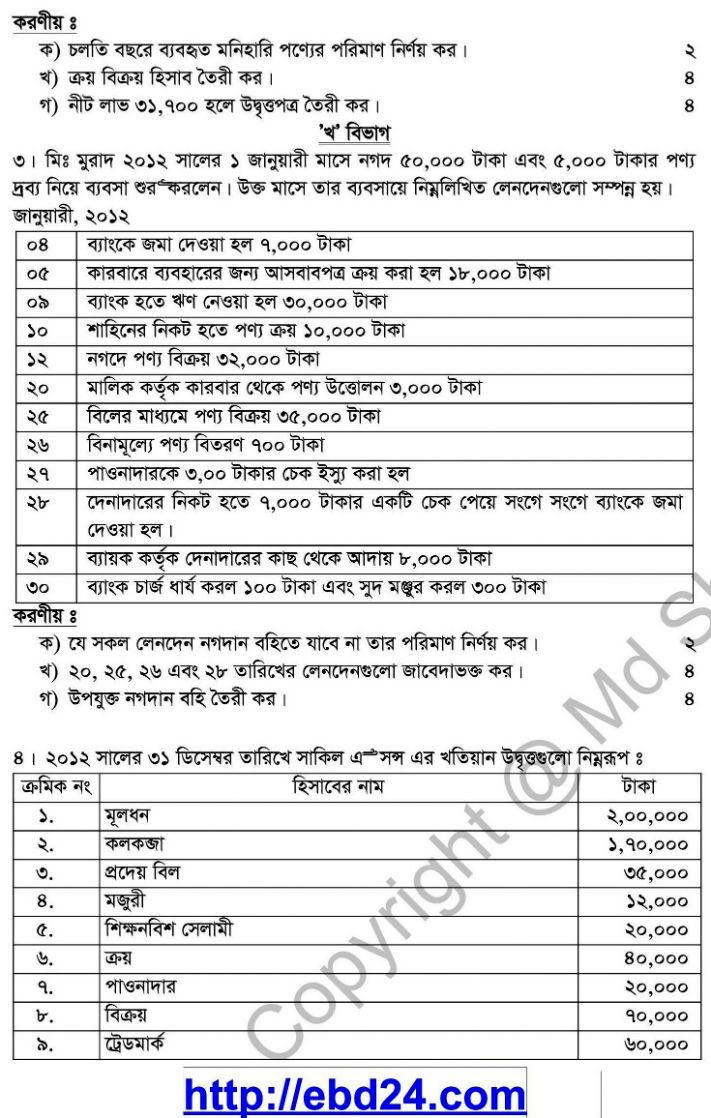 Accounting Suggestion and Question Patterns of HSC Examination 2014 (3)