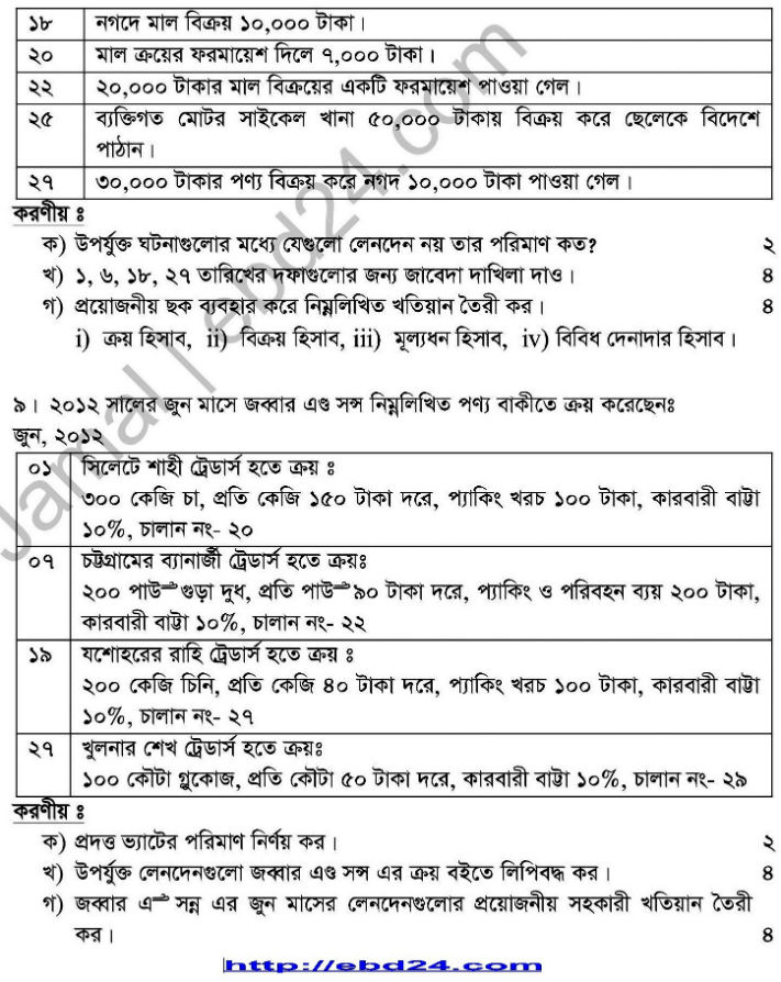 Accounting Suggestion and Question Patterns of HSC Examination 2014 (6)