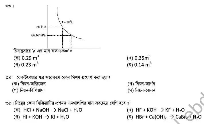 Chemistry- 1st HSC 2014 (6)
