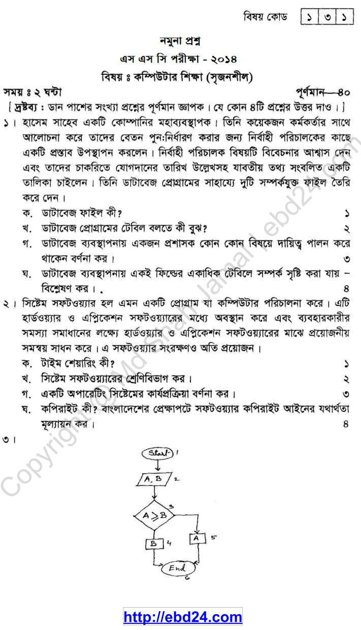 Computer Study Suggestion and Question Patterns of SSC Examination 2014 (1)