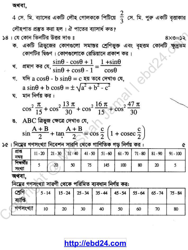 Heigher Mathematics Suggestion and Question Patterns of SSC Examination 20143