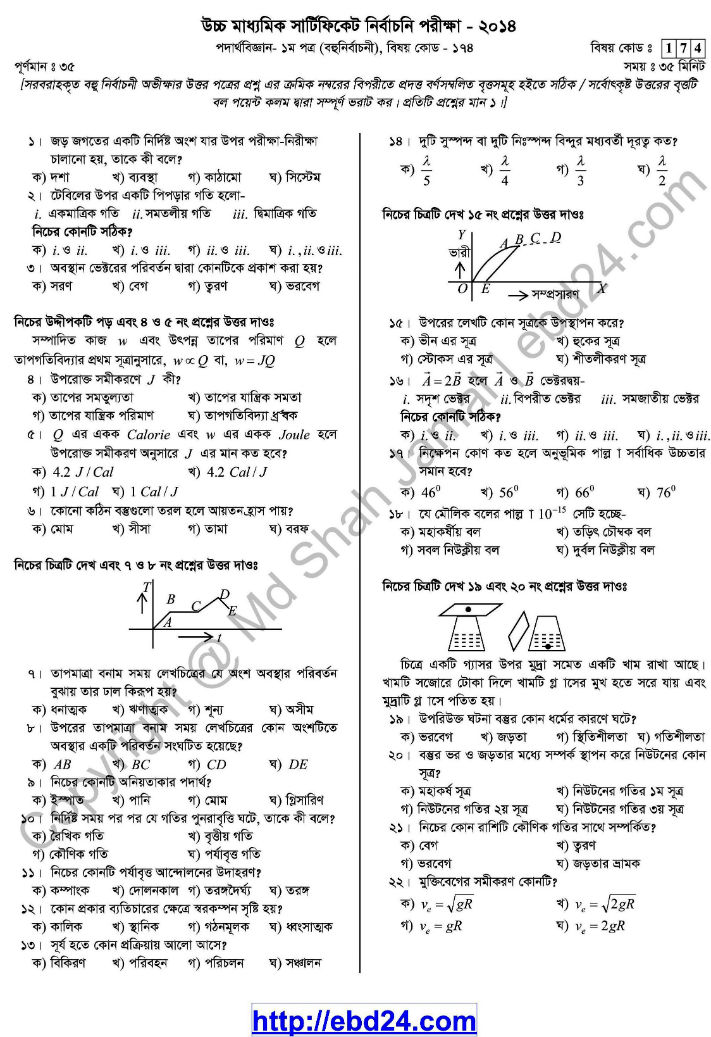 Physics Suggestion and Question Patterns of HSC Examination 2014 (3)